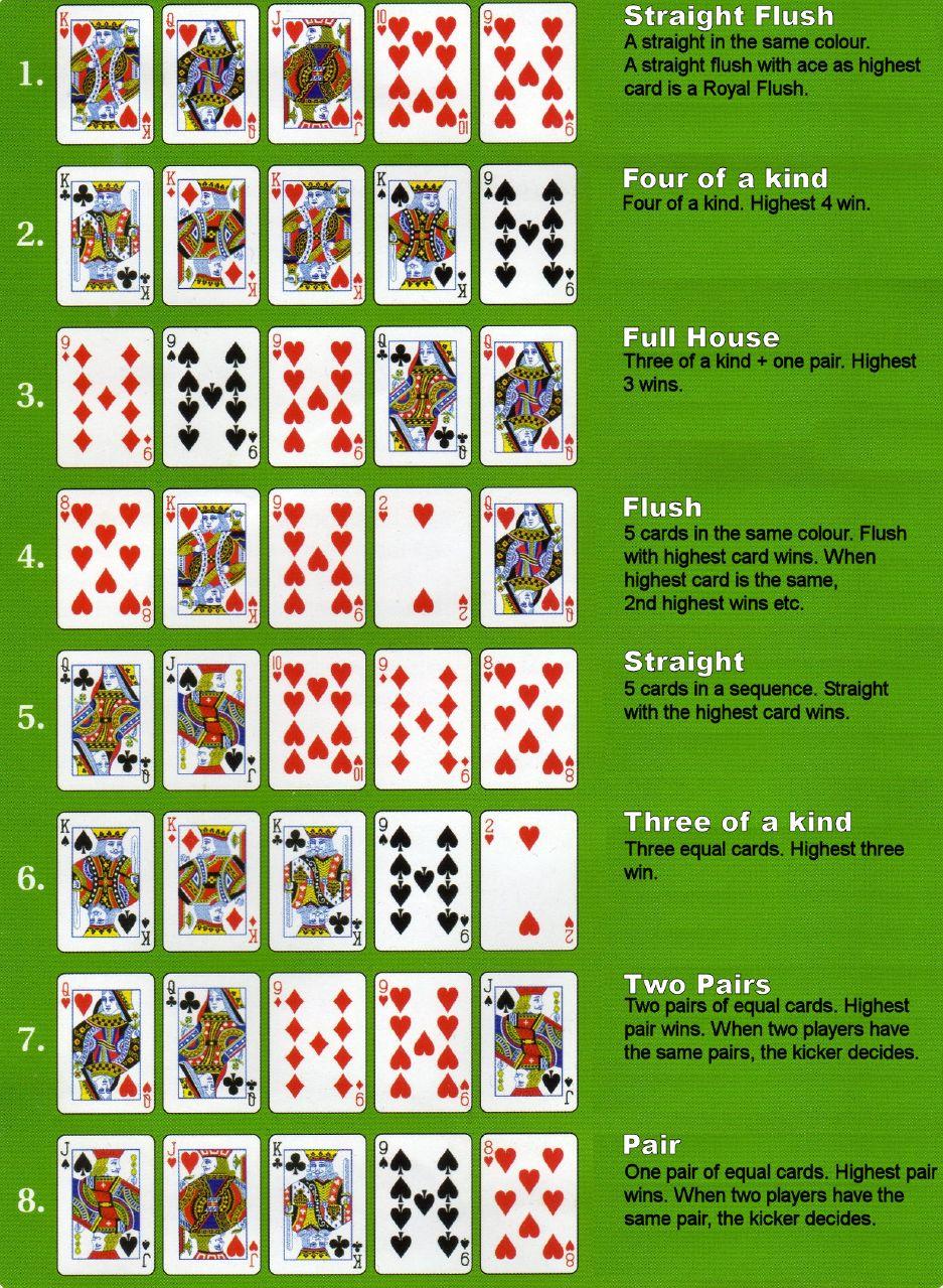 Everest poker dinheiro ficticio